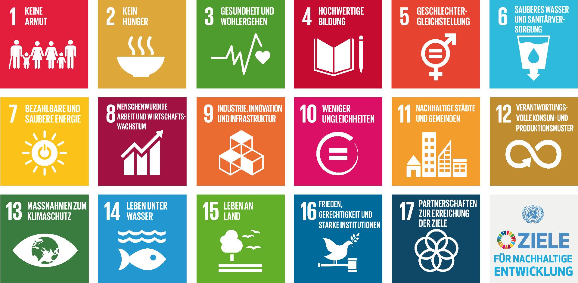Aktionsplan Entwicklungspolitik: Jetzt bewerten und abstimmen | www ...